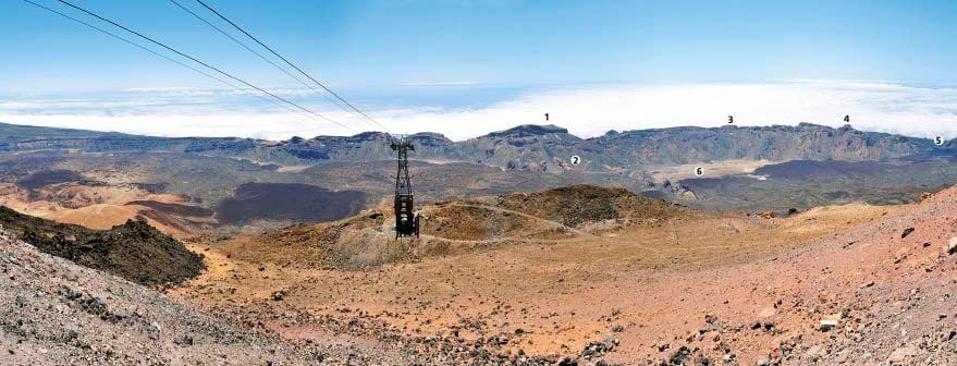 Uitzicht vanaf het uitkijkpunt van Pico Viejo op de Teide