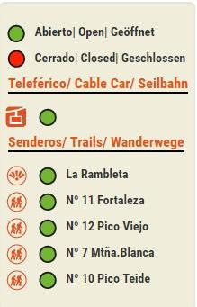 Widget pour savoir si le Téléphérique du Teide fonctionne correctement