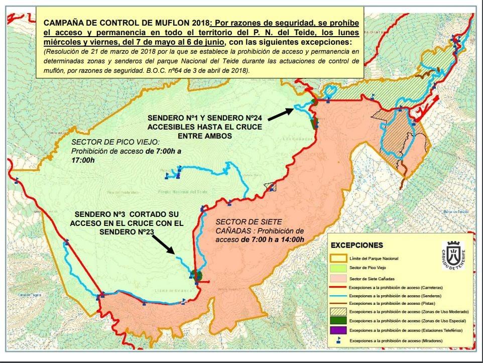 Restricciones Parqie Nacional Teide - muflón