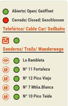 Widżet, aby sprawdzić, czy Kolejka linowa na Teide kursuje