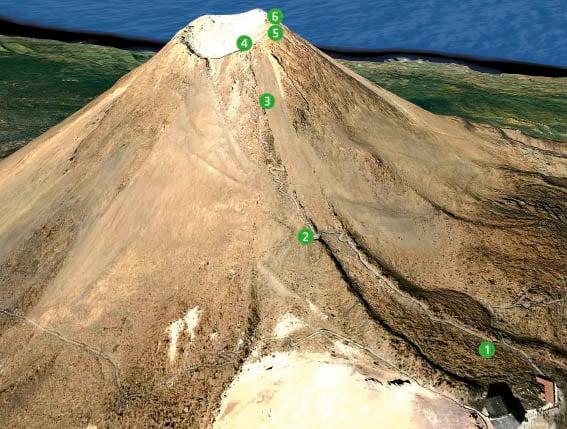 Маршрут к вершине Тейде: Интересные места