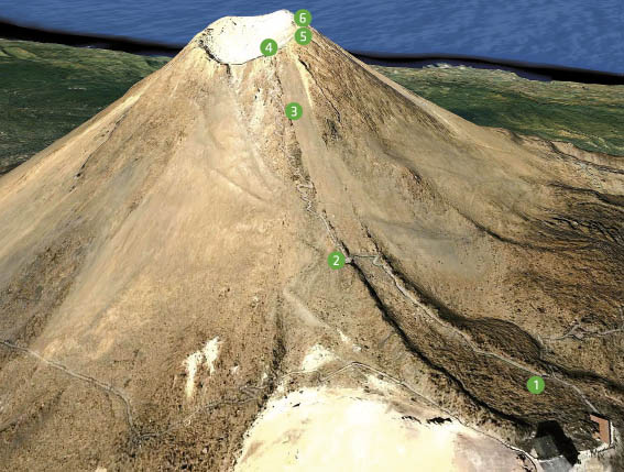Route to the summit of Mount Teide: Points of interest