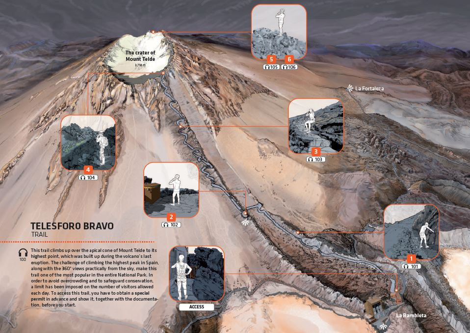 What does the Telesforo Bravo trail to the crater of Mount Teide look like