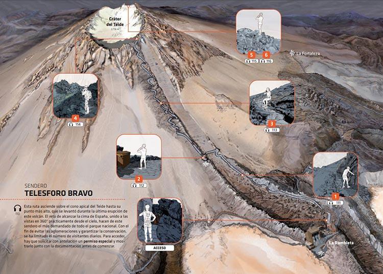 Cómo es el sendero que sube al cráter del Teide