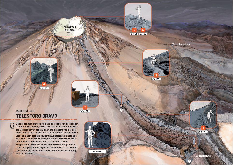Beschrijving van het pad naar de krater van de Teide