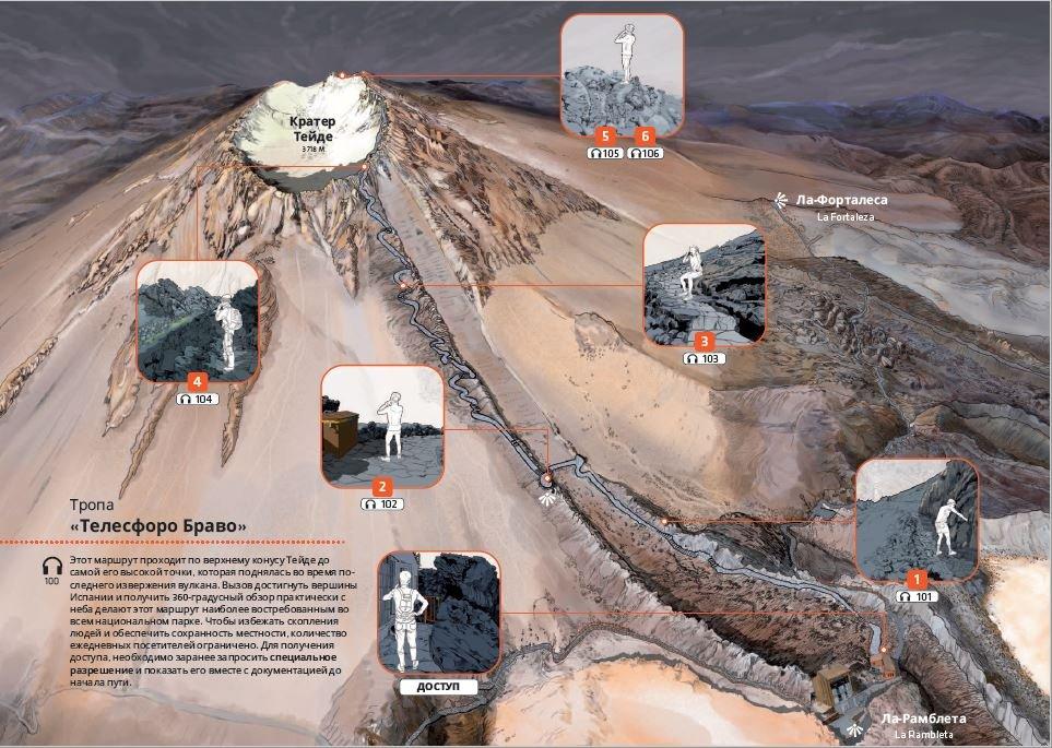 Что представляет собой тропинка к кратеру Тейде - Телесфоро Браво