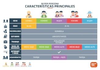 Caracteristicas-principales-comparadas_buyers-VTE